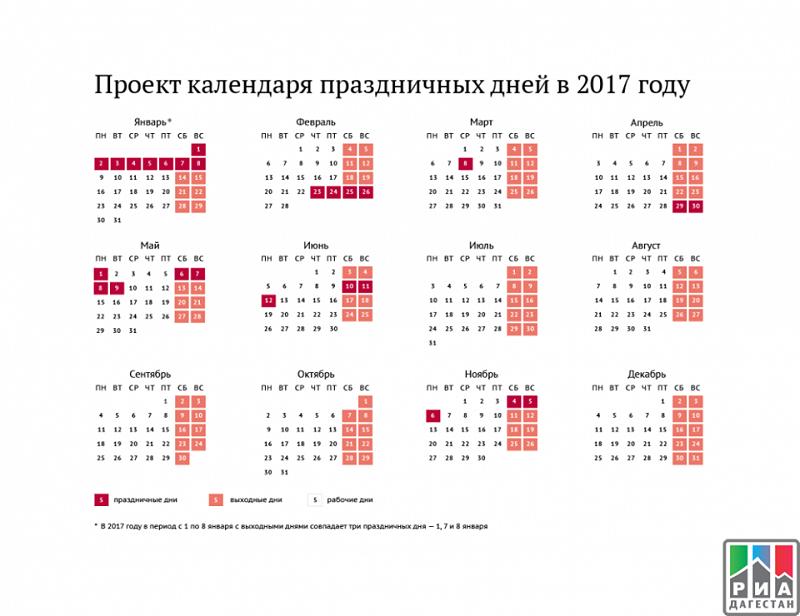Лунный календарь посадки деревьев